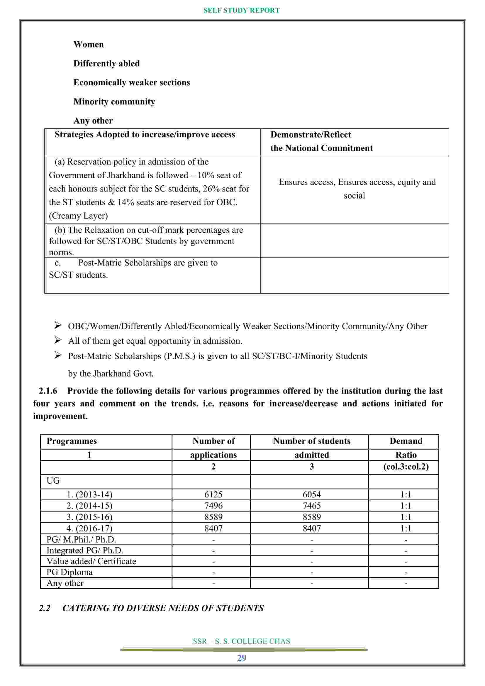 SSR SS College Chas, Bokaro new one-029-compressed